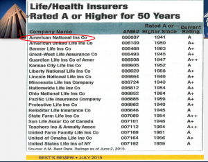 American National Anico Life Insurance Review New Life Financial Alliance