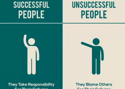 successful people take responsibility